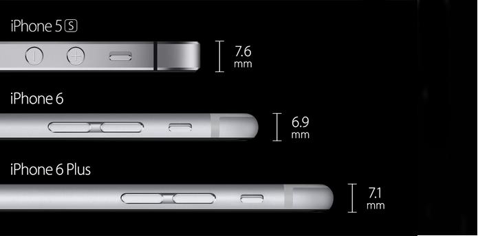iphone6 espessura